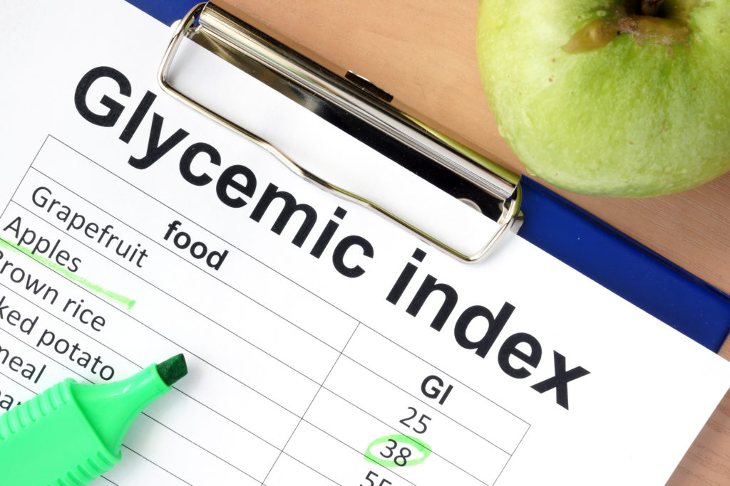 glycemic index and diet plan